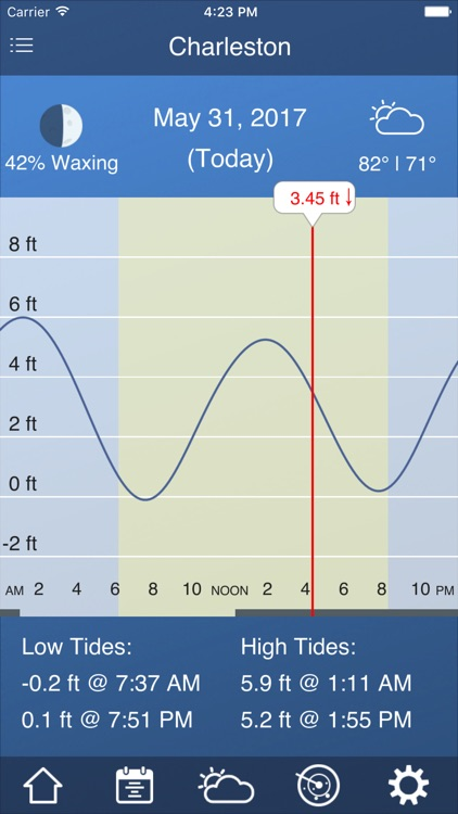 Tide charts by 7th gear