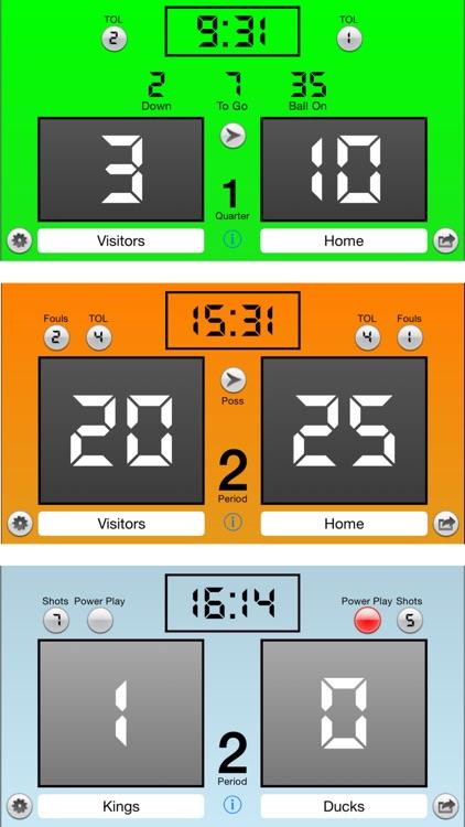Swipe Scoreboard
