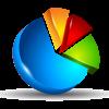 Statistics for GoogleAnalytics
