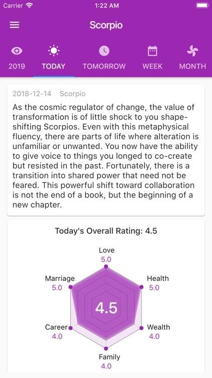 Daily Horoscope: Zodiac 2019 by Zhengzhou Sibo Intelligent Technology Co ,  Ltd