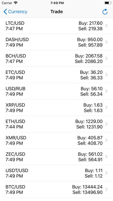 Crypto Currency screenshot #2