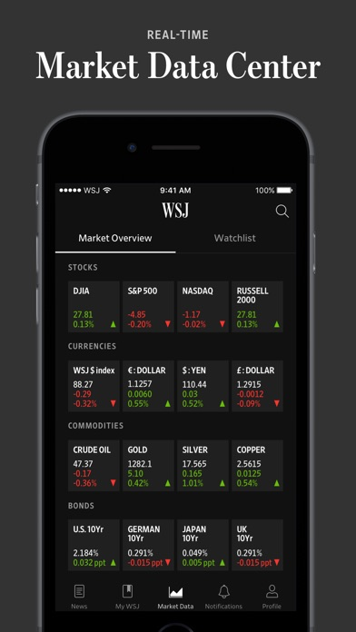 The Wall Street Journal. app image