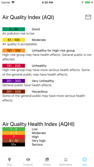 Hong Kong Air Quality AQI/AQHIのおすすめ画像5