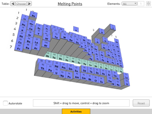 Periodic table 3d on the app store urtaz Image collections