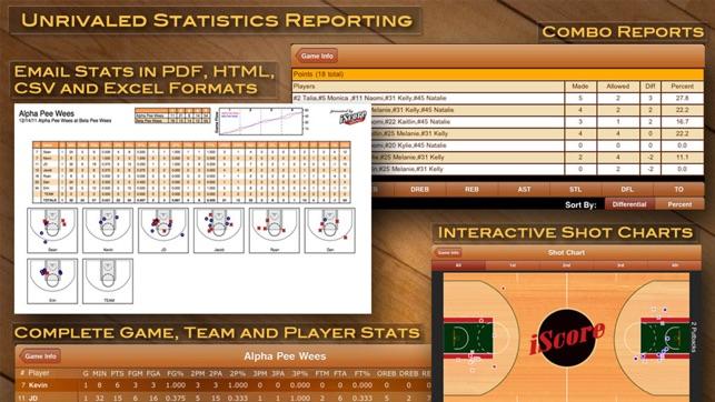 iScore Basketball Scorekeeper on the App Store