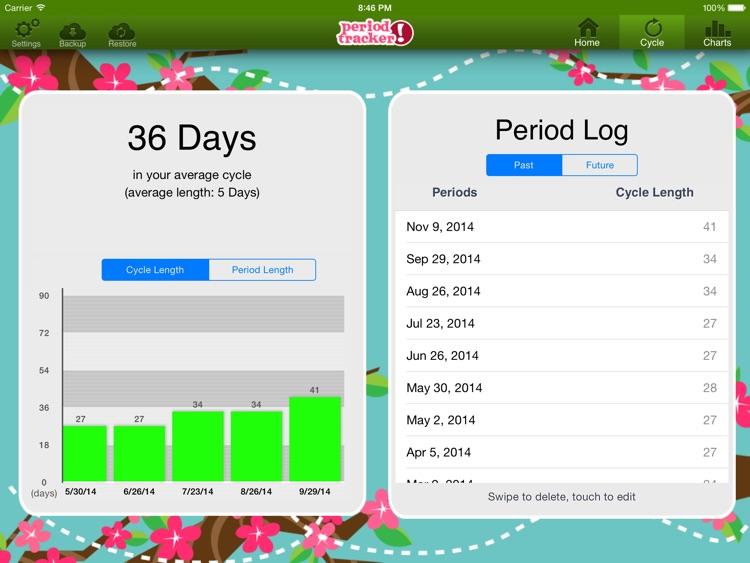 Period Tracker HD
