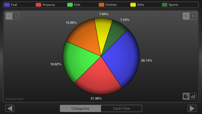 Spending Tracker Screenshot