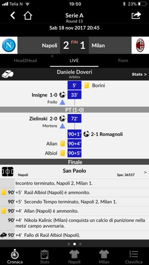 TLS Calcio - Premier Stats Screenshot