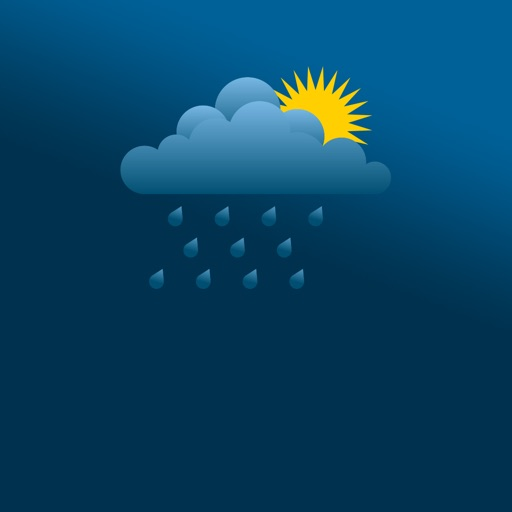 Carlow Weather