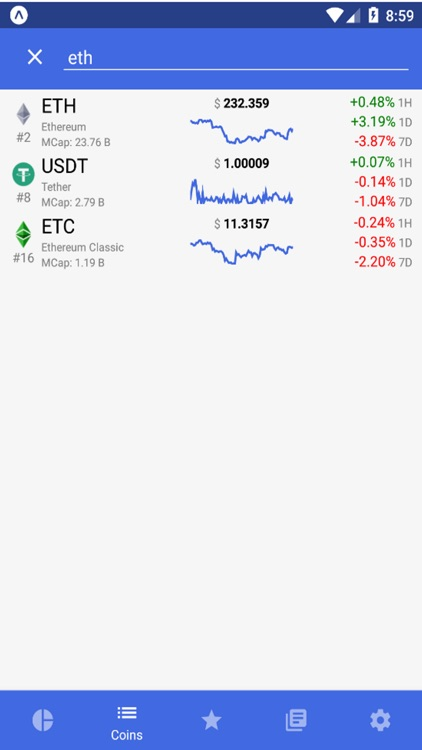 Cryptor - Crypto Coin Tracker screenshot-6