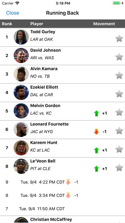 Fantasy Football Pos. Rankings