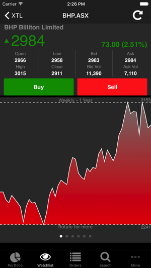 nabtrade on the App Store