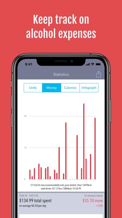 DrinkControl – Alcohol Tracker screenshot-5