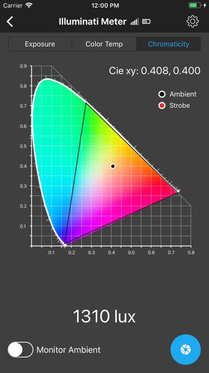 Illuminati Meter screenshot-3