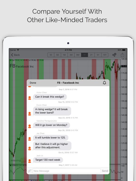 Stock Signals Pro (ms) | App Price Drops