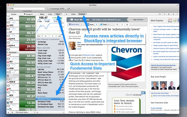 StockSpy Realtime Stocks Quote On The Mac App Store Inspiration Spy Stock Quote