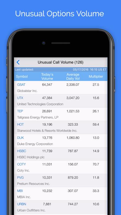 Options Volume with AR Screenshot