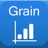 Grain and Cereal Markets