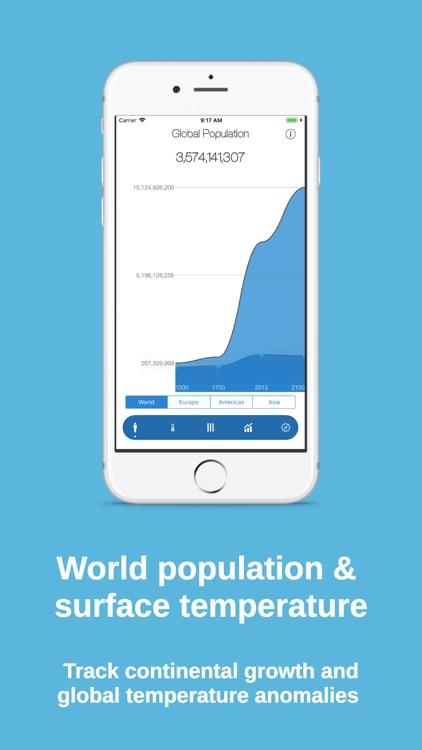GeoTrend - Country Analytics screenshot-4