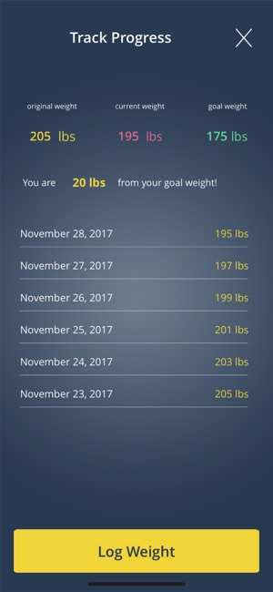 Meal Prep Weight Loss Tracker on the App Store