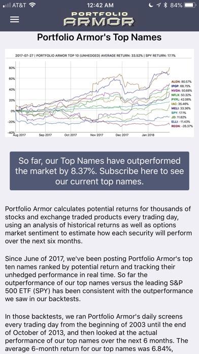 Portfolio Armor