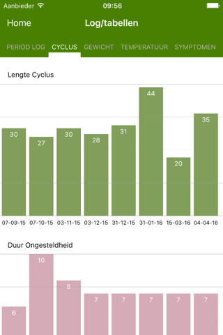 Period Tracker Lite screenshot 4
