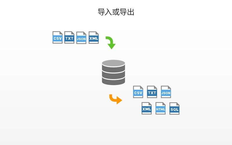Navicat Ess 12 for PostgreSQL for Mac