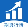 期货行情-全球外汇原油期货软件