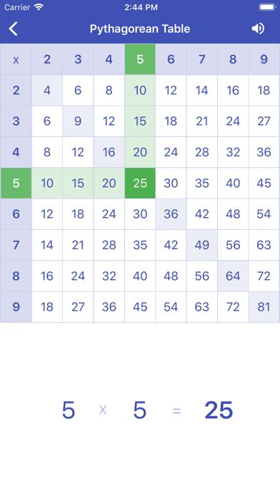 Multiplication Table. Axiom screenshot two