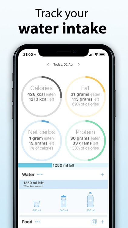 Keto.app - Keto Diet Tracker screenshot-6