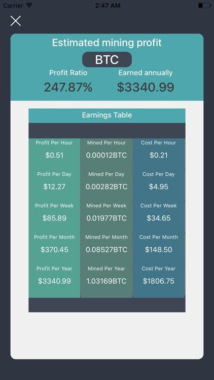 CryptoNow - cryptocurrency mining calculator