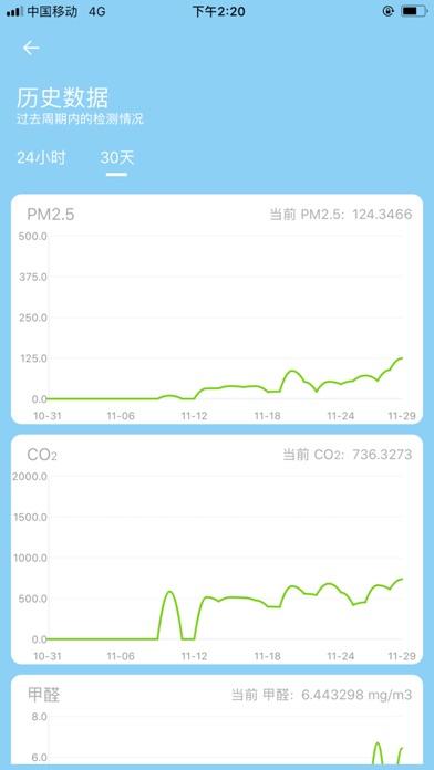 monschau慕飒 screenshot #5