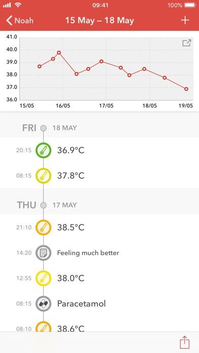 Screenshot for Feevy – Fever Tracker in Denmark App Store