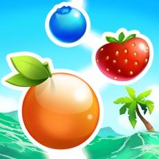 Activities of Tropical Twist