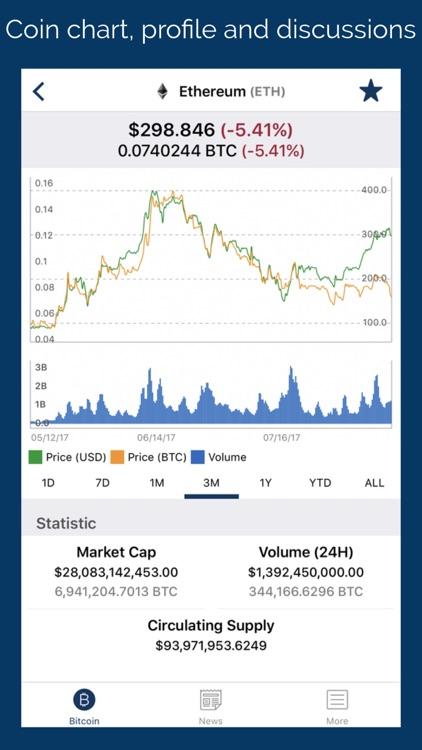 Coin Alert & Filter: Bitcoin Price Notification screenshot-3