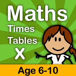 Times Tables Skill Builders