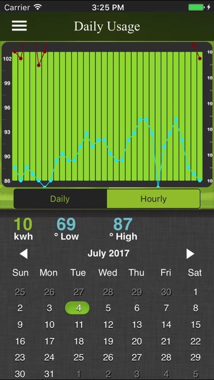 MyUsage Mobile screenshot-3