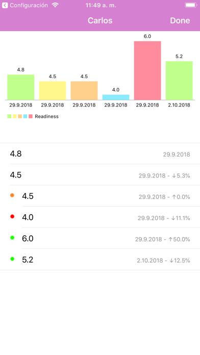 Readiness: Wellness monitoring Screenshots