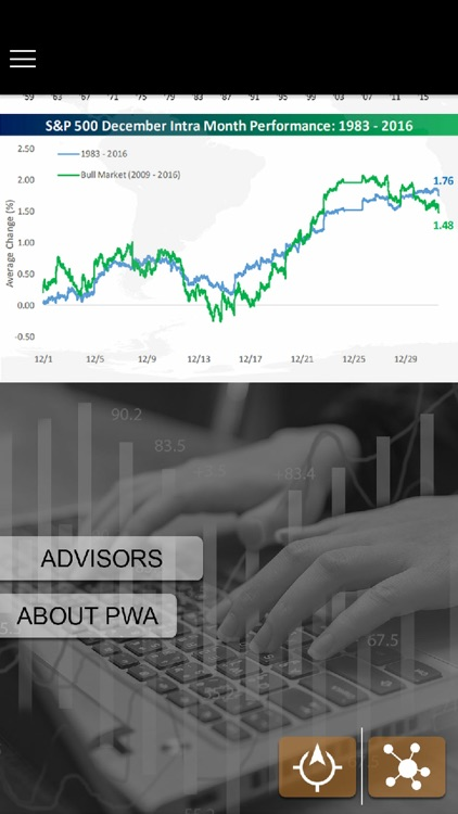 Private Wealth Advisors screenshot-3