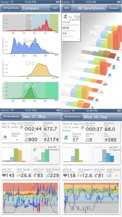 SportZones6 - PolarFlow Garmin screenshot-8