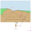 測量 三角計算(角度・斜距離計算)