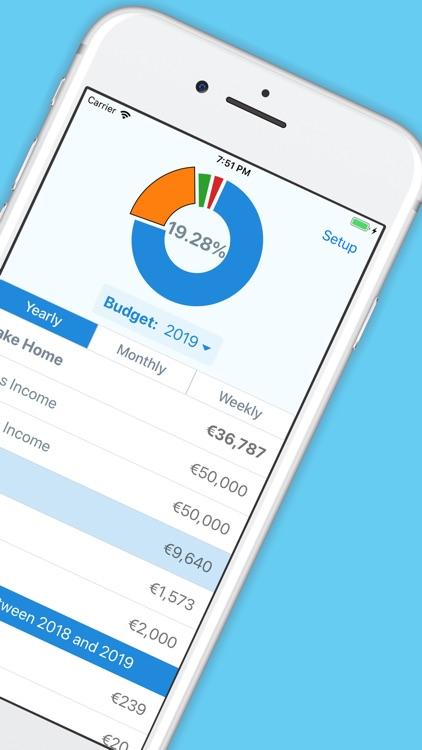Irish Income Tax Calculator by Alexandr Zavalii