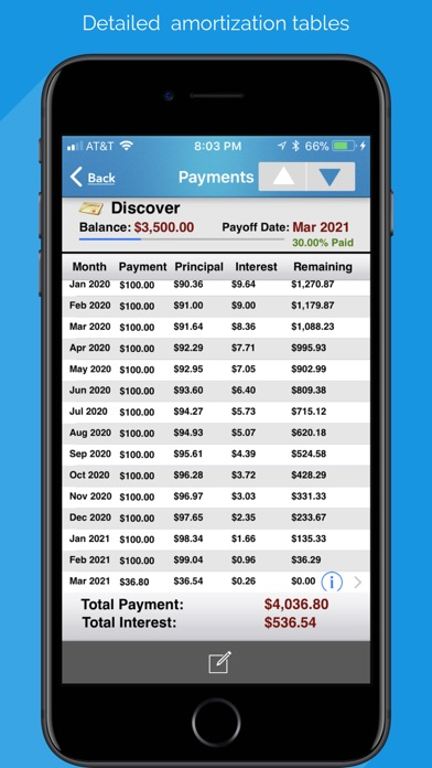 Screenshot for Debt Free - Pay Off your Debt in Belgium App Store