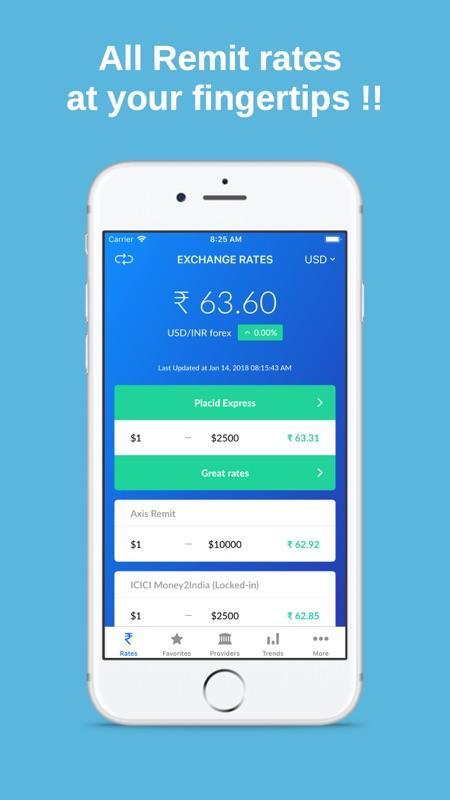 Moneydart exchange rate
