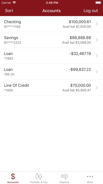 First Hawaiian Bank Mobile