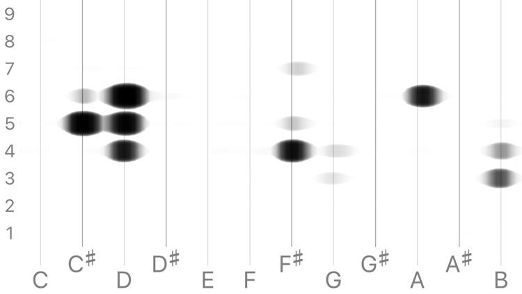 Octaves Flat screenshot-7