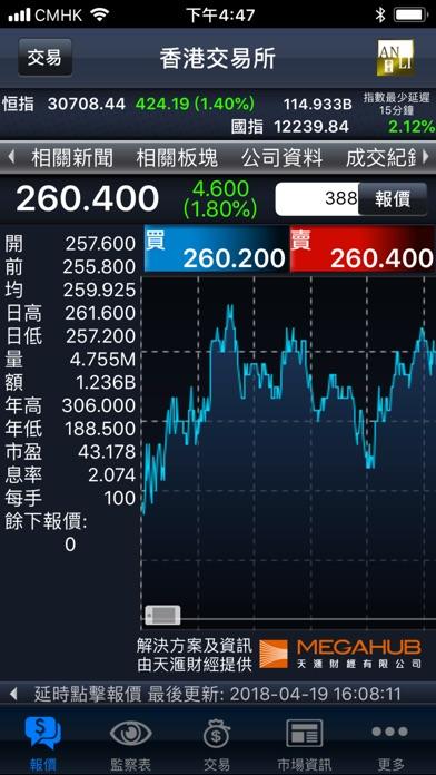 安里證券-天匯財經版屏幕截圖2