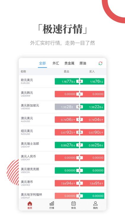 汇信-外汇财经头条资讯 screenshot-3