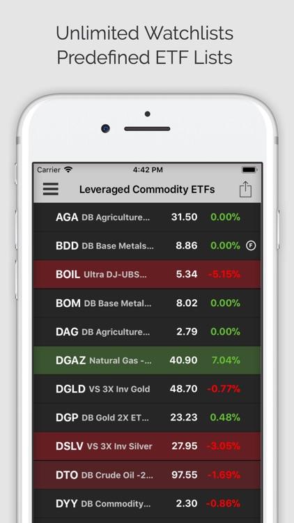 Commodities (ms) screenshot-3
