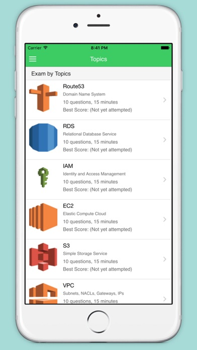 Aws 704 Series: AWS Certified Solutions Arch. App: Insight & Download